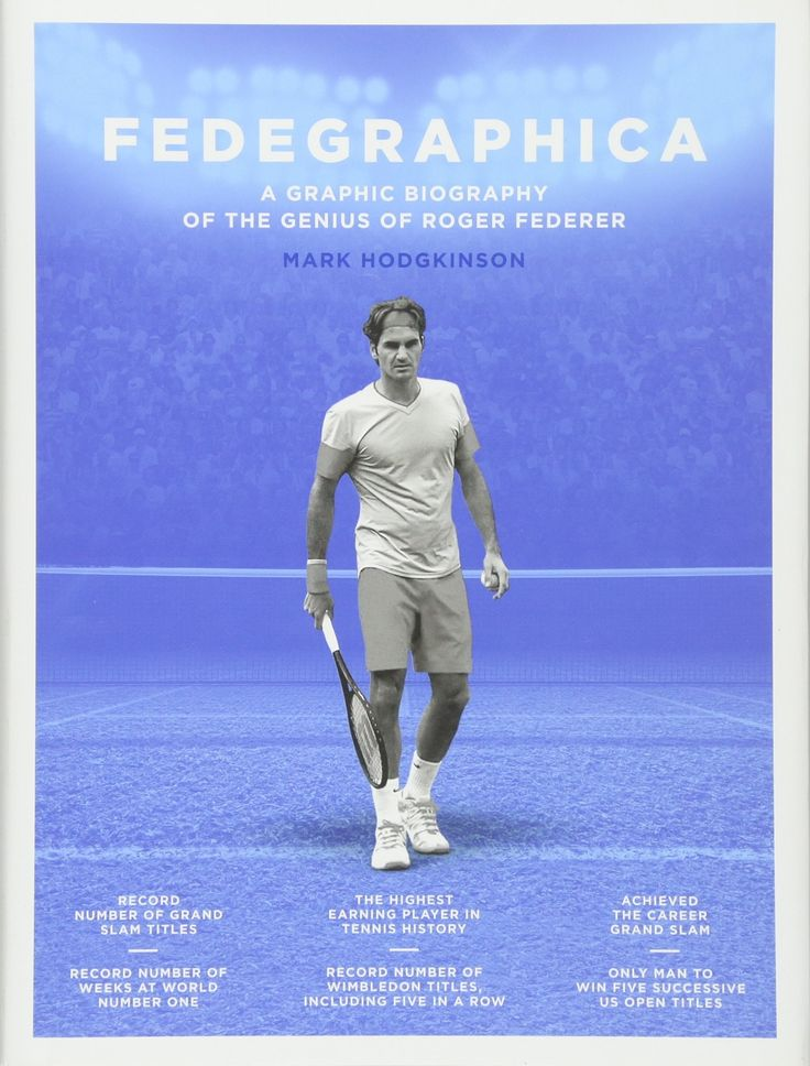Fedegraphica: A Graphic Biography of the Genius of Roger Federer Hardcover