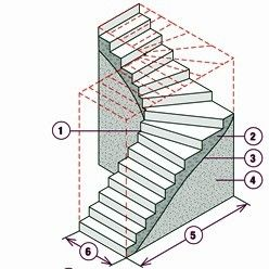 les 17 meilleures images du tableau escalier beton sur pinterest escaliers escalier beton et