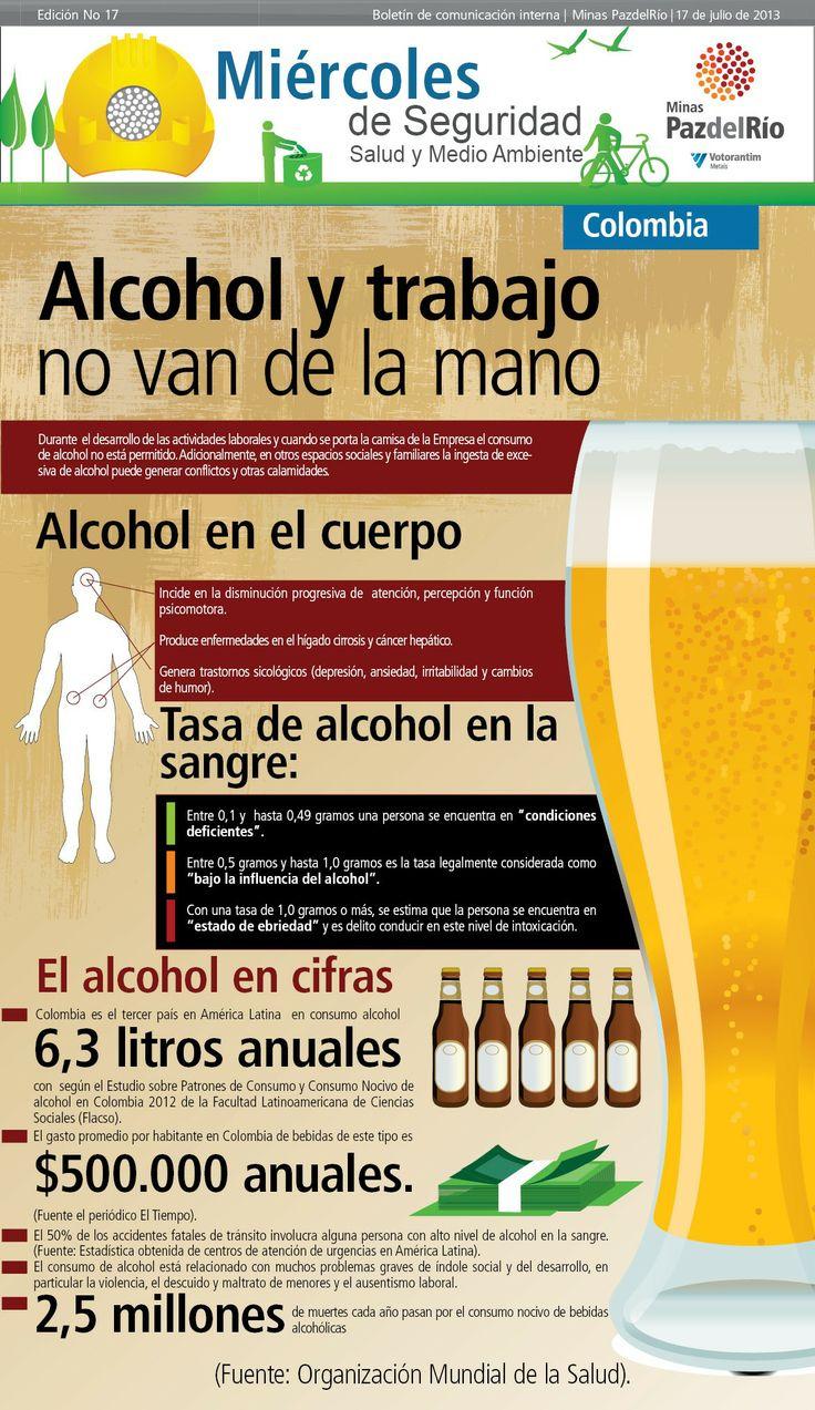 Infografía para Minas PazdelRío