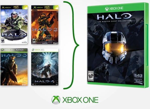Halo Master Chief Collection Confirmed!  I'm I'm so excited!!!!