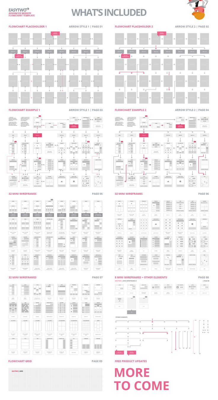 23 best ux ui images on pinterest design layouts flowchart and