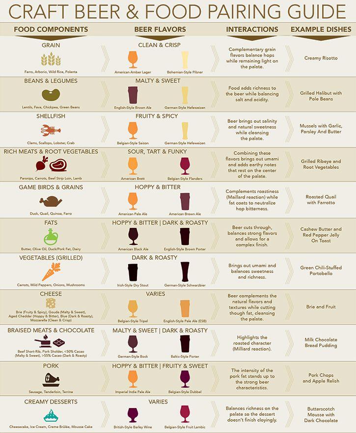 beer_food_guide