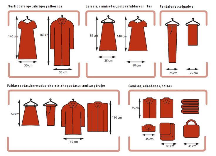 medidas de ropa
