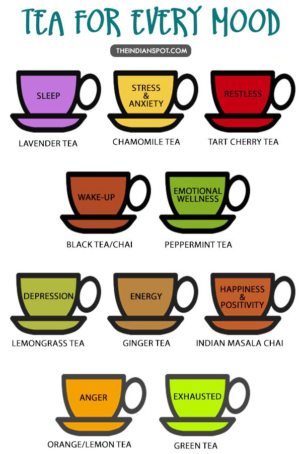 Feeling sad, stressed or disturbed? A tea can boost your brain and alertness and give you the much needed energy according to the mood. There's a common know...