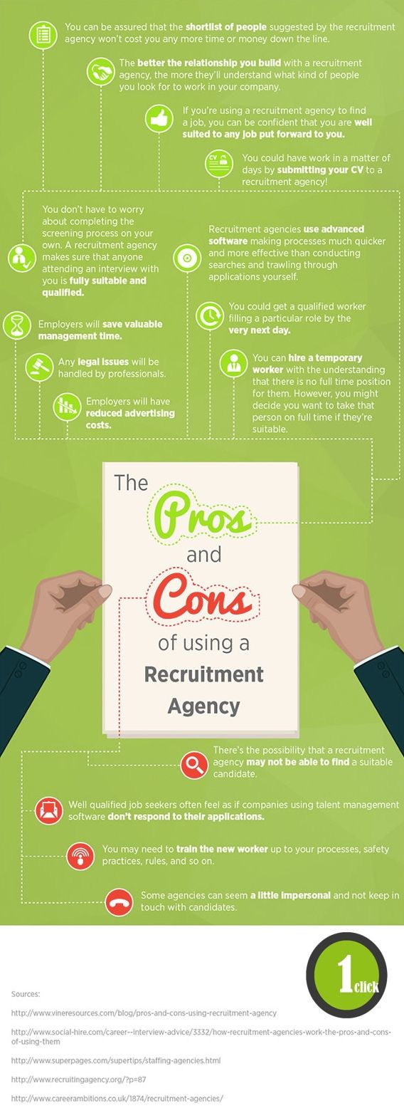 Read the Pros and Cons of using a Recruitment Agency