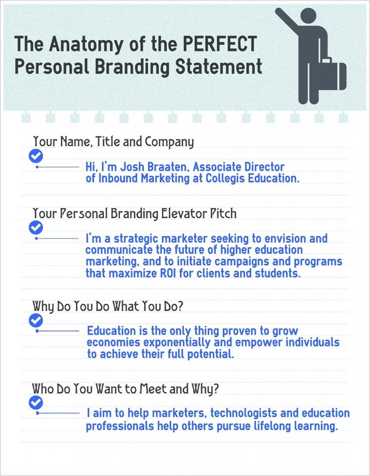 The Anatomy of the PERFECT Personal Branding Statement.