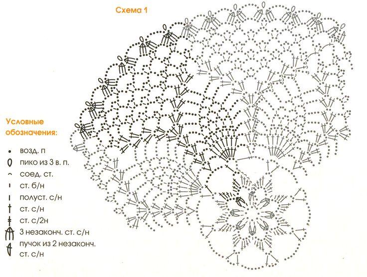 Crochet-dreamcatcher-pattern.jpg (1200×906)