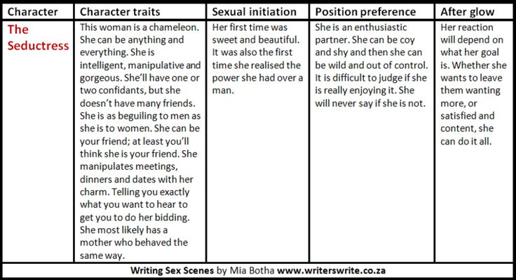 Gender in hawthornes blithedale romance essay