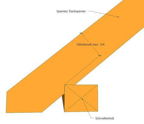 Lovely Der Ausdruck Dachsparren oder Sparren wird von uns Zimmerern sehr h ufig gebraucht Diese Bauteile bilden