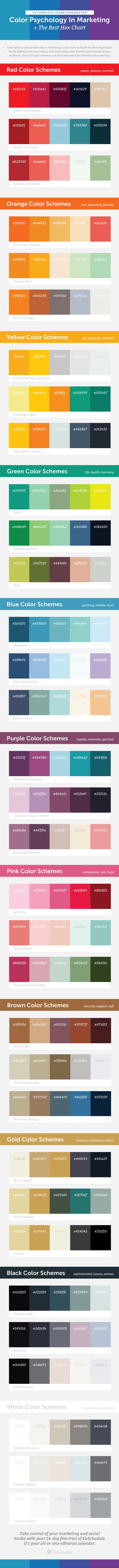 The Know It All Guide To Color Psychology In Marketing + The Best Hex Chart