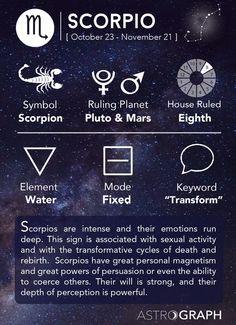 Scorpio Cheat Sheet Astrology - Scorpio Zodiac Sign - Learning Astrology - AstroGraph Astrology Software