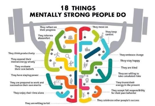 Mentally Strong People Do It