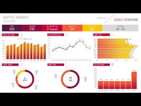 20) How To Create Web Traffic Analytics Reporting Dashboard