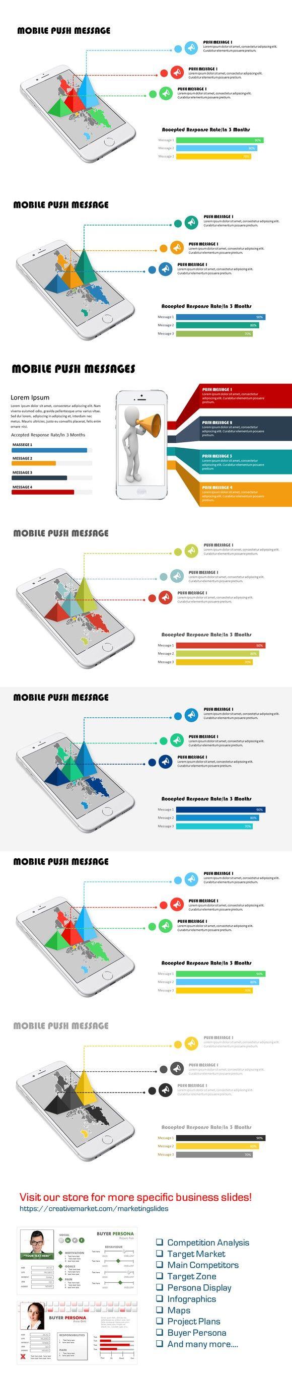 Mobile Push Message PowerPoint. Presentation Templates. $3.00