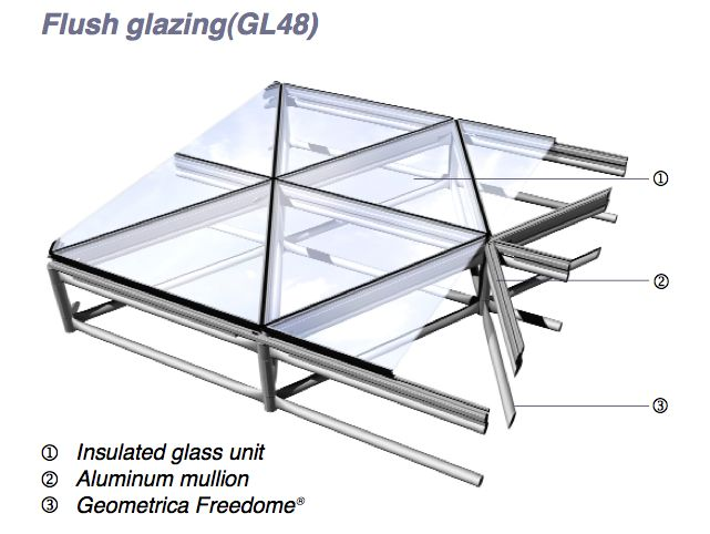 12 Best Glass Roof Details Images On Pinterest Glass