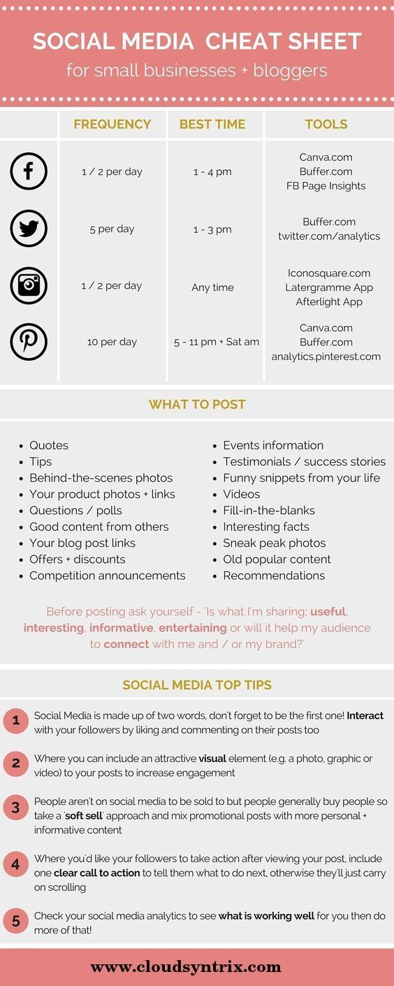 Good guide except for the recommended times to post.Each business will.have its own unique audience that will absorb their content at a different time. Key is to know who you are marketing or talking to, what their pain points and interests are. Then social is fairly simple.