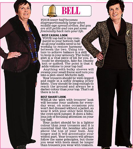 Trinny and Susannah show off the clothes to suit the bell women's body type.