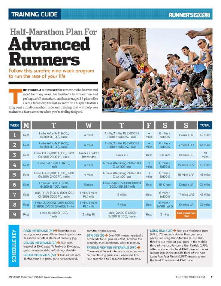 (c) Runner's World- Advanced 1/2 training plan