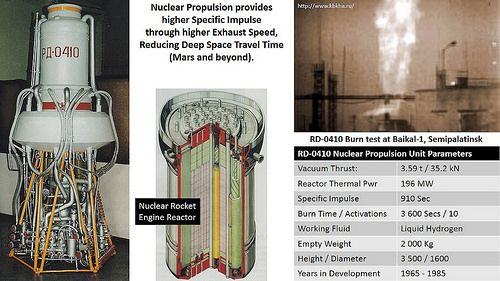 Soviet RD-0410 Nuclear Rocket Propulsion Unit