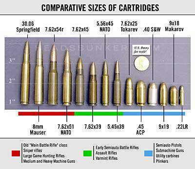 Cartridge comparison chart