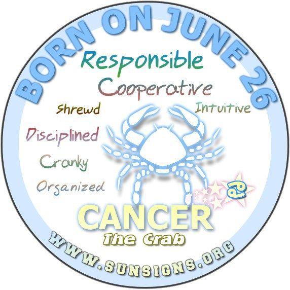 June 25 Zodiac Sign: 1000+ Ideas About Birthday Horoscope On Pinterest