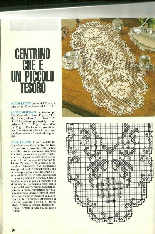 Läufer oval  Häkeln  crochet  crochetédiverses  Pinterest