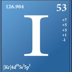 Chemistry help videos. This site is a lifesaver. socratic.org/chemistry