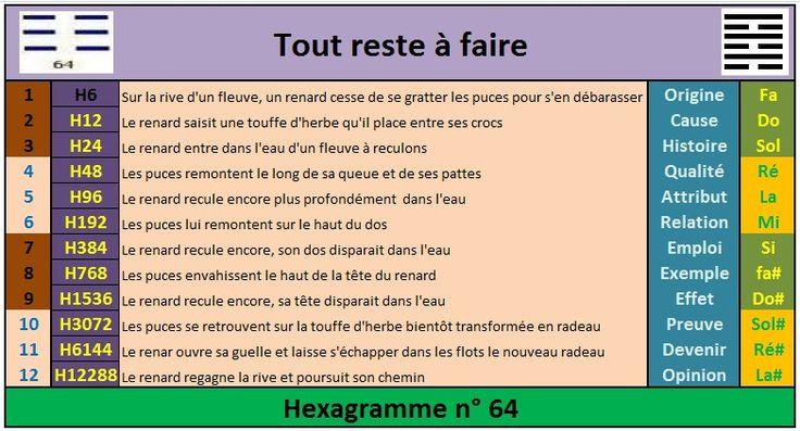ennea_reste_a_faire_a7.jpg