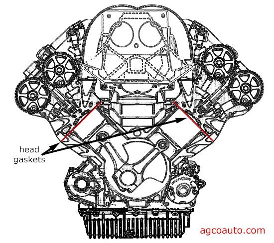 head gasket replacement can be quite involved on modern engines
