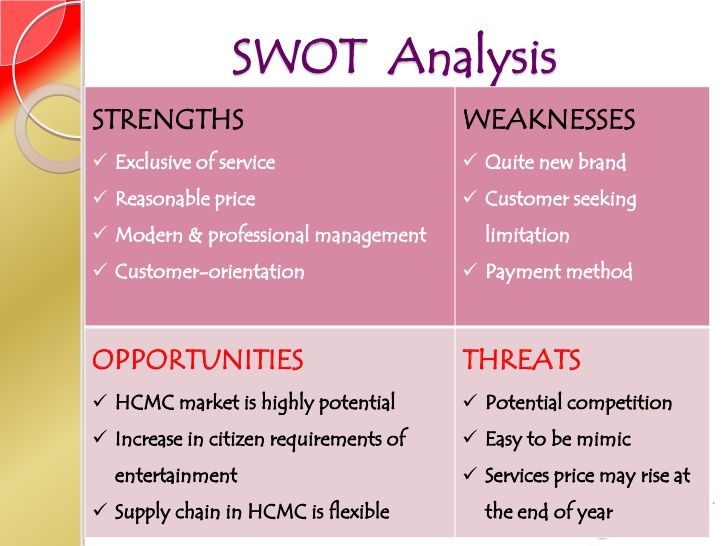37 best Learning Excel \ School Stuff images on Pinterest School - swot analysis example