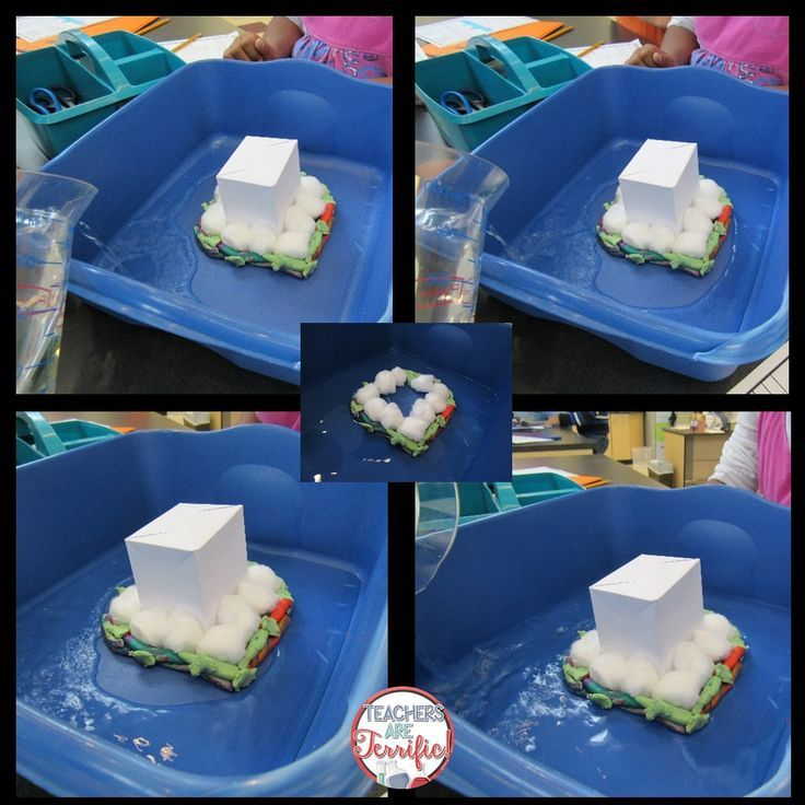 STEM Challenge: Can you build a flood barrier to protect your doghouse? Includes experimenting and designing!