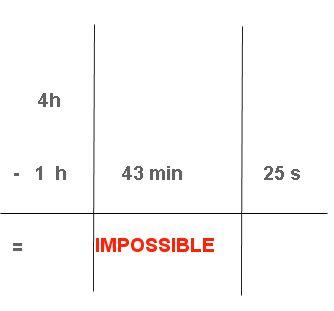 Après l'addition, nous vous proposons de vous familiariser avec la soustraction des nombres sexagésimaux.Situation 1 :Un automobiliste part de Paris à 8h 5 min et arrive à Sens à 10 h 25 min. Quelle est la durée de son trajet?Pour trouver la durée du trajet, on va retrancher l'heure de départ de ...