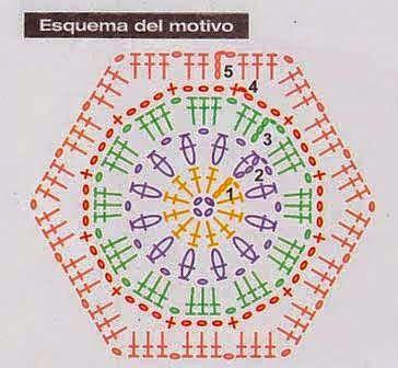 Como hacer un hexagono ganchillo tutorial paso a paso