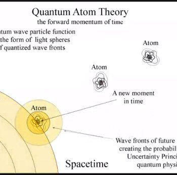 The Geometry and Probability of Time within Quantum Mechanics   http://www.youtube.com/watch?v=q6OkZh5aq0o
