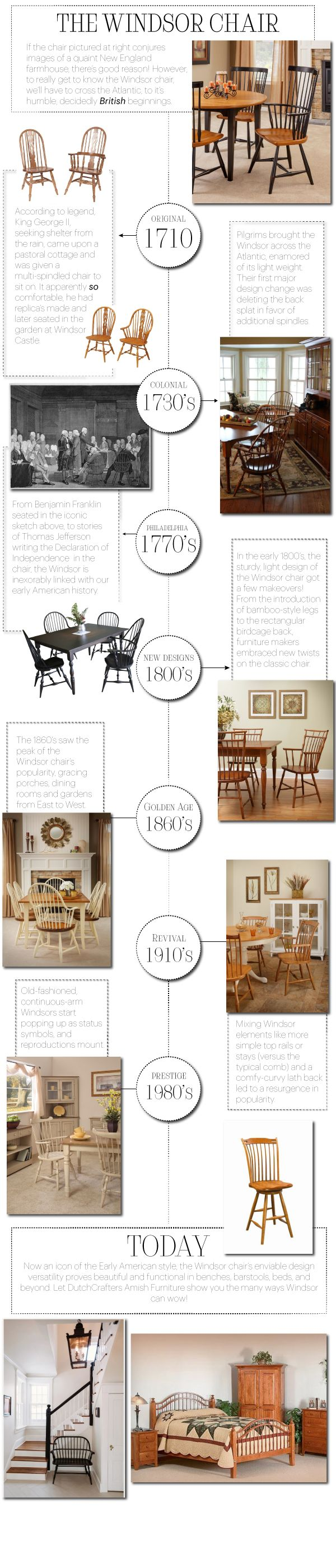 Amish furniture bristol pa - A Brief History Of The Windsor Chair Infographic Windsor Chairsamish