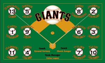 Giants Baseball Banners - San Francisco Giants Banner Custom Baseball banner -Little League Banner - Pony League Banner