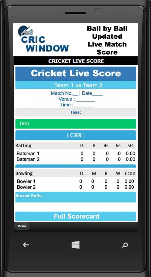 India vs New Zealand 1st twenty20i live score