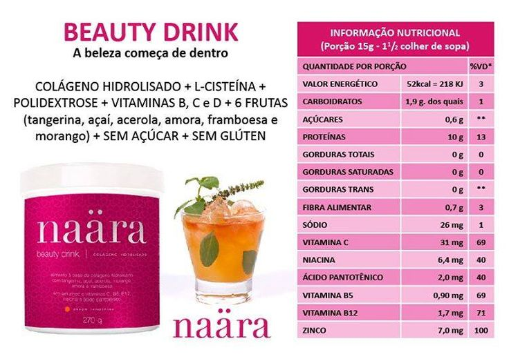 Naära – Beauty drink à base de colágeno hidrolisado, l-cisteína, rico em zinco, vitaminas C, B6, B12, niacina e ácido pantotênico. Com 6 frutas desidratadas: tangerina, açaí, acerola, morango, amora e framboesa. Sabor tangerina. Sem glúten.  Ingredientes:  Colágeno hidrolisado  Rico em zinco  Vitaminas C, B6, B12, niacina e ácido pantotênico  L-cisteína  6 Frutas Desidratadas: Tangerina, Açaí, Acerola, Morango, Amora e Framboesa  Sem Glúten  COSTA DISTRIBUIDORA COSTA