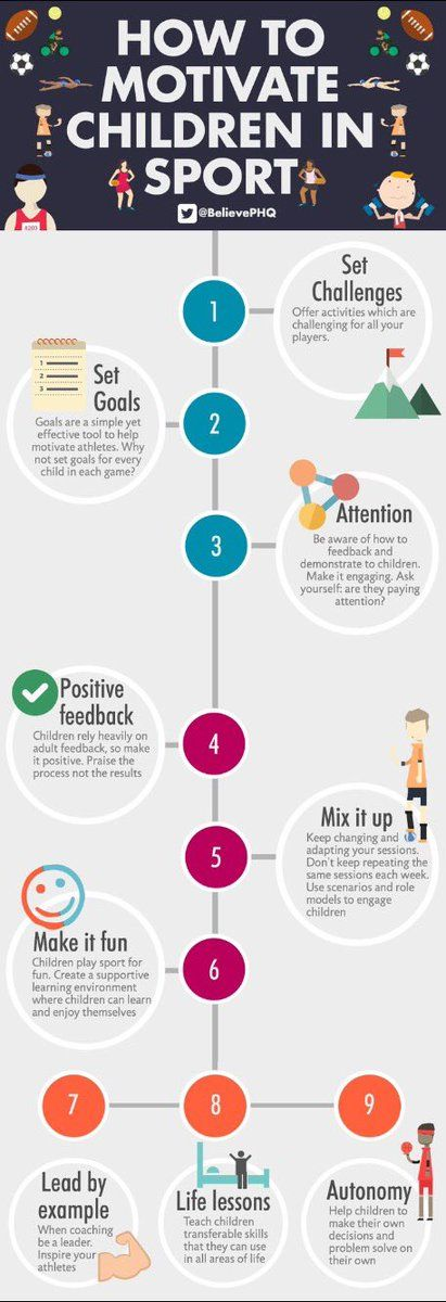 How To Motivate Children in Sports