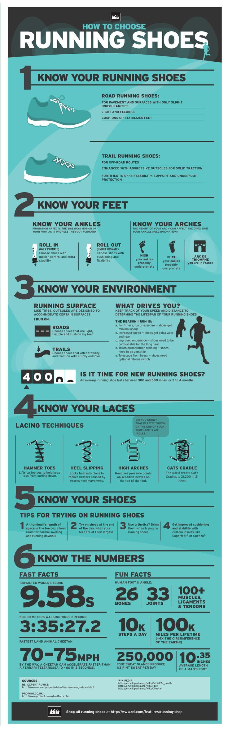 Running Shoes Infographic: How to Choose the Right Running Shoes for You by rei.com #Running_Shoes #Infographic #rei