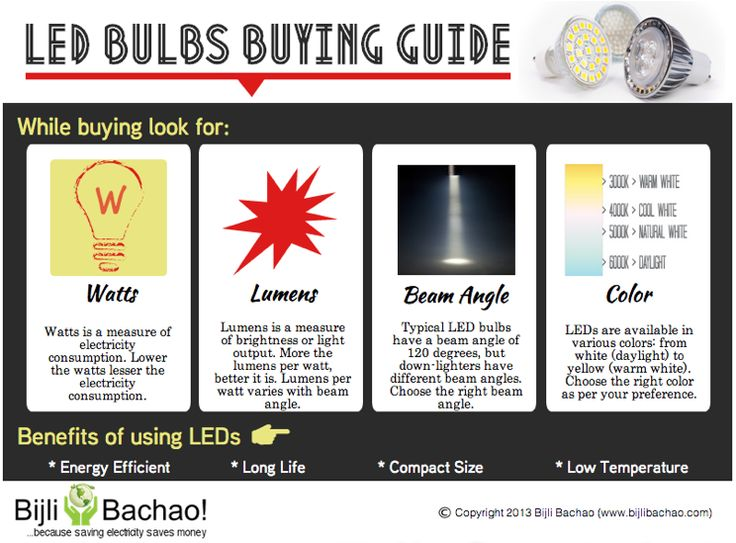 118 best images about led infographics on pinterest save for Led bulb buying guide