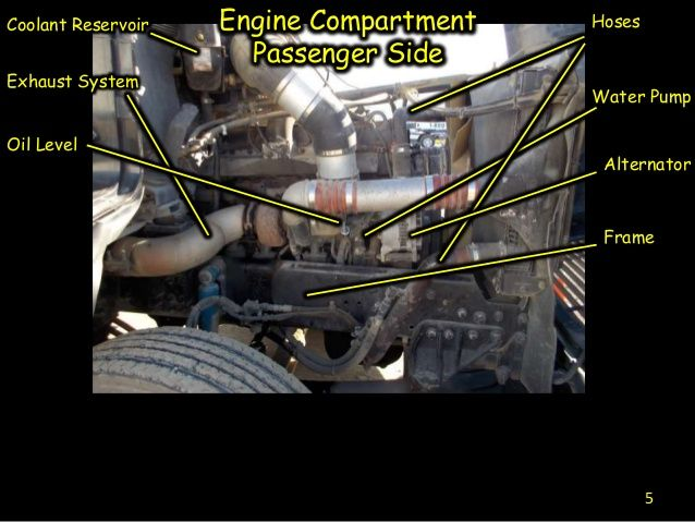 Trailer Brake Wiring Diagram 5 Way Honeywell Thermostat Th3210d1004 Hosescoolant Reservoir Alternator Exhaust System Oil Level Water Pump Frame Engine Compartment ...