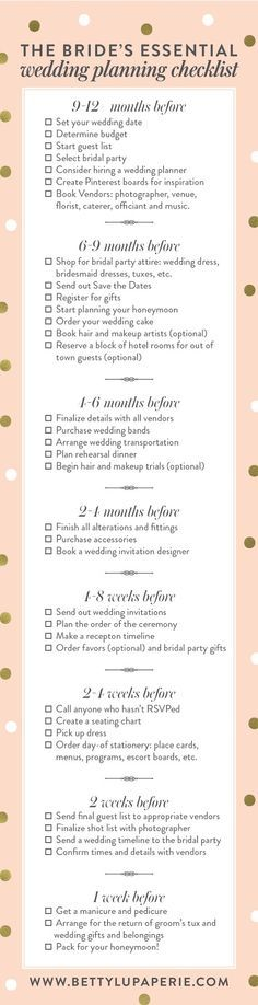 The Essential Wedding Planning Checklist - Betty Lu Paperie