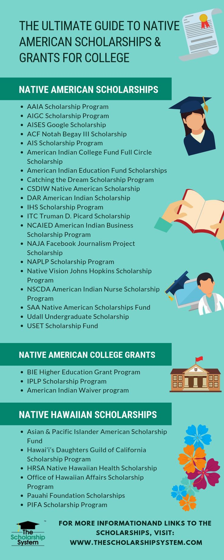 The Ultimate Guide to Native American Scholarships and Grants for