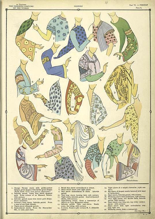 Persian Sleeves 1926~27         ([1926-1927])
