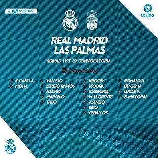Real Madrid annouce their squad to face Las Palmas as Navas & Bale absent