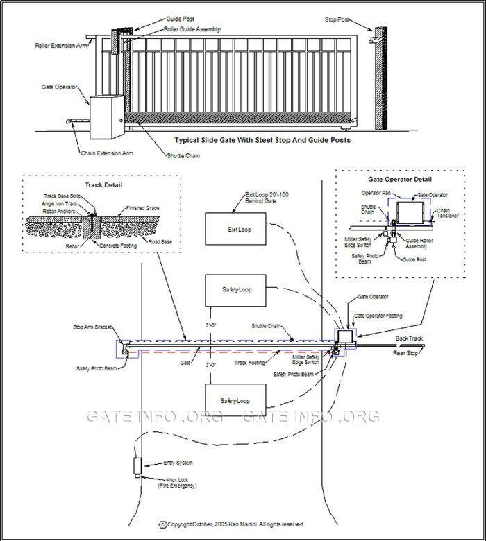 gate opener wiring diagram gate diy wiring diagrams