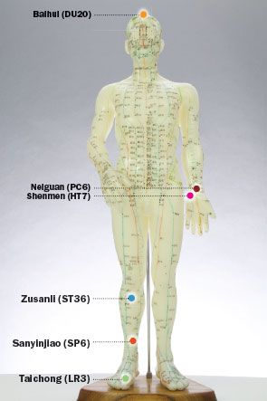Can Acupuncture Treat Depression? YES!
