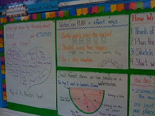 Best Reading  Writing Bulletin Boards Images On Pinterest  You May Be Launching Your Writing Workshops In September With A Unit That  Invites Students To Write Small Moments Or Personal Narratives Lik