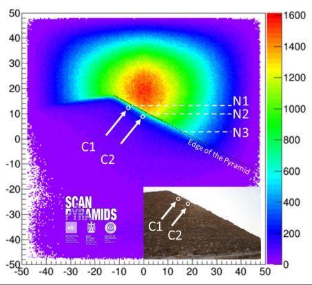 « vu » les télescopes du CEA sur l'arête Nord–Est de la pyramide de Kheops